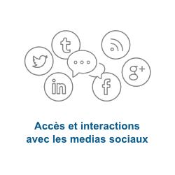 Pages facebook et profils sociaux